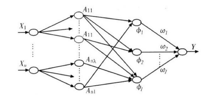 大数据时代人工智能在计算机网络中的运用研究