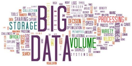 大数据重塑未来金融监管方式