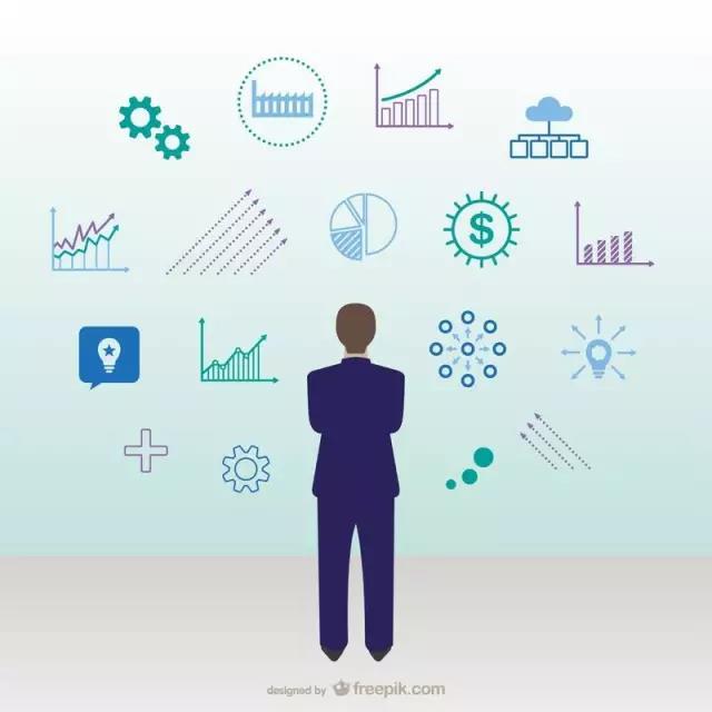 数据分析的四种类型模式